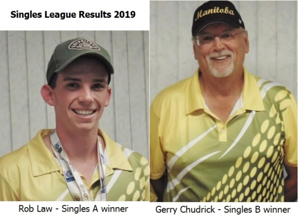2019 Singles League Winners