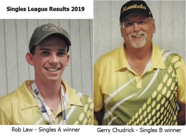 2019 Singles League Winners